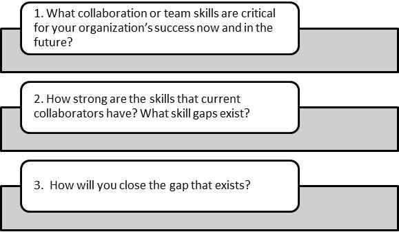 Organizational Leadership For Building Effective Health Care Teams