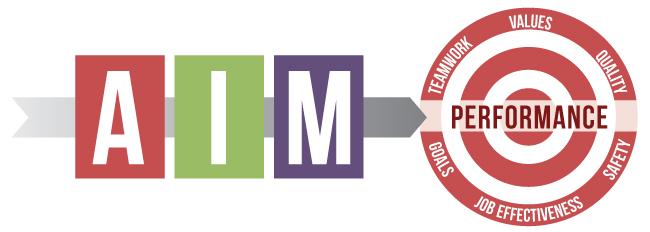 AIM Performance Target